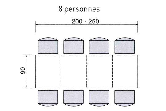 nombre de personnes a table