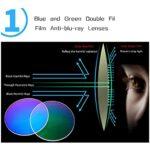WWWL Lunettes de Lecture, Lunettes de Lecture Hommes Anti Blue Rays Presbyopia Lunettes de Vue Antifatigue Eyewear avec +1.5 +2.0 +2.5 +3.0 +3.5 (Color : Glossy Black, Size : +100)