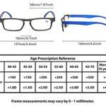 Blocage Bleu Clair Lunettes de Lecture, Fashion Square Nerd Lecteurs antireflets UV/La Fatigue oculaire/Glare Femmes/Hommes (Color : B, Size : +250)