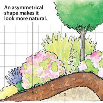 What Is A Berm?