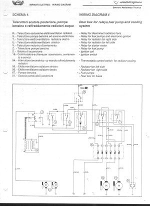 Lambhini Countach Ignition Upgrade