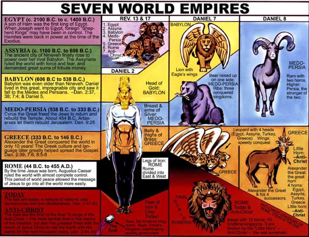 70 weeks of daniel u0027s prophecy in bible u2013 god u0027s hotspot