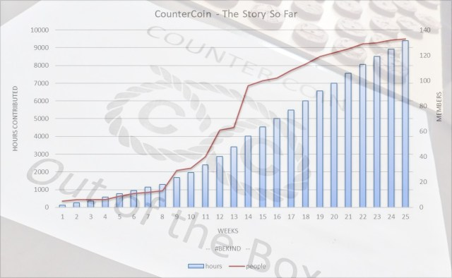 Our latest graphical record of momentum..