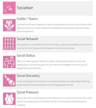 socialiser