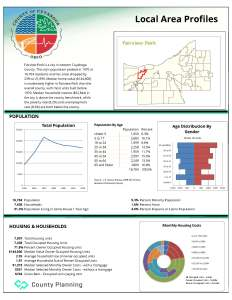 Chart_MuniDash_FairviewPark_Page_1