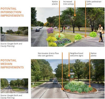 Rendering of green infrastructure improvements