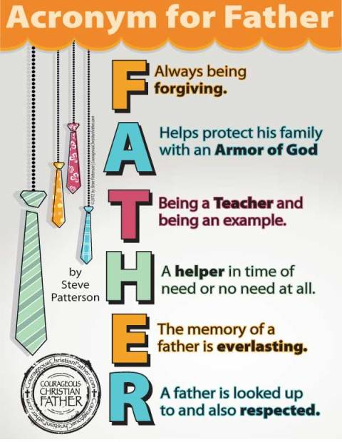 Father acronym Printable (Acronym for Father Printable)