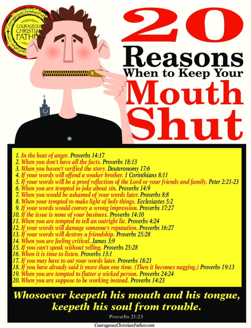 20 Reasons When to Keep Your Mouth Shut