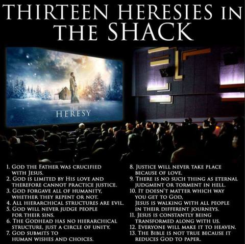 thirteen heresies in the Shack #TheShack