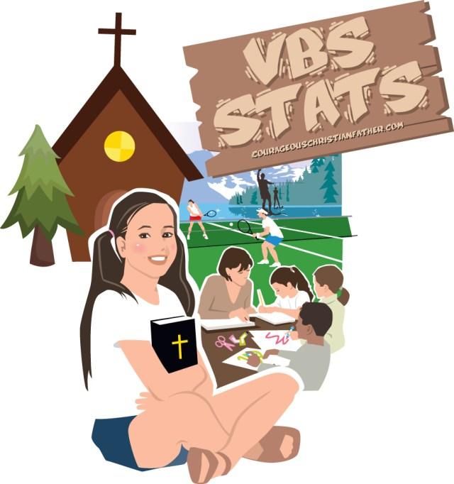 VBS Stats (Vacation Bible School Stats)