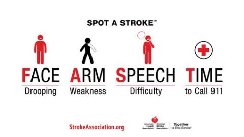 FAST infographic F.A.S.T. infographic with stroke warning signs: Face drooping, Arm weakness, Speech difficulty, Time to call 9-1-1. Strokeassociation.org
