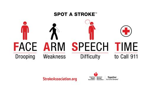 20 things you didn't know about stroke, that may save a life