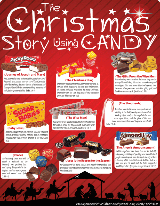 The Christmas Story Using Candy - A fun and eatable way to share the Christmas Story by using candy and chocolates. #CandyChristmasStory