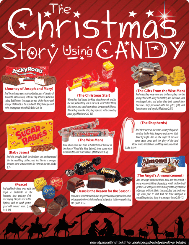 The Christmas Story Using Candy - A fun and eatable way to share the Christmas Story by using candy and chocolates. #CandyChristmasStory Includes A Free Printable Version.