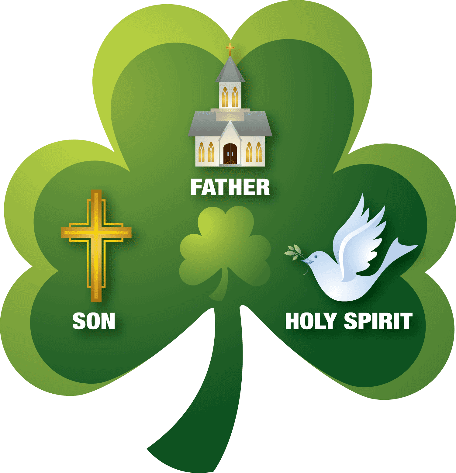 The Meaning Behind The Shamrock Courageous Christian Father