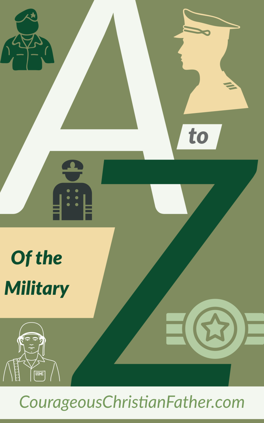 A-Z of the Military - I take each letter of the alphabet from A all the way to Z that pertains to the military. #Military