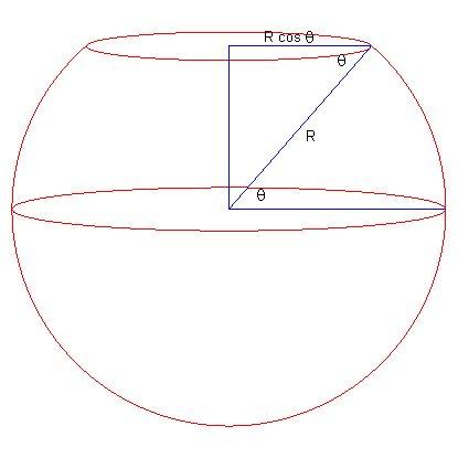 MercatorProjectionSphereFromUBCMath