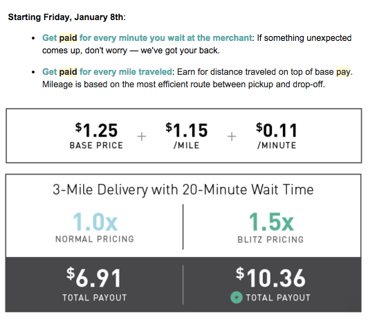 Postmates New Pay Model 1-8-16