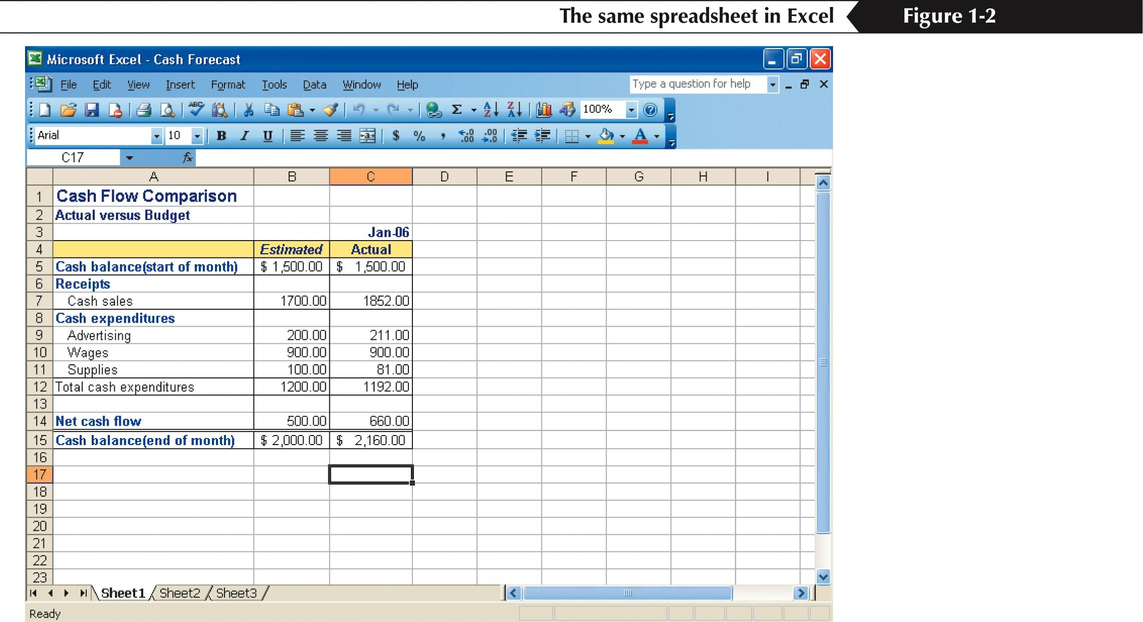 Excel Tutorial Group And Outline