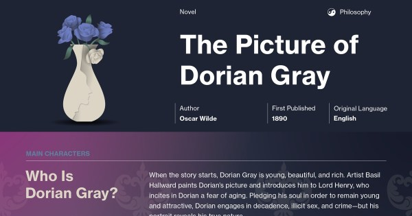 The Picture of Dorian Gray Study Guide | Course Hero