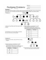 Handout 5 Advanced Pedigree Worksheet