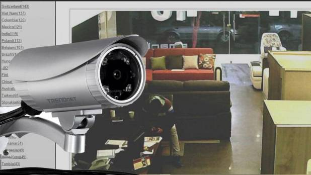 موقع خطير للتجسس علي كاميرات المراقبة حول العالم