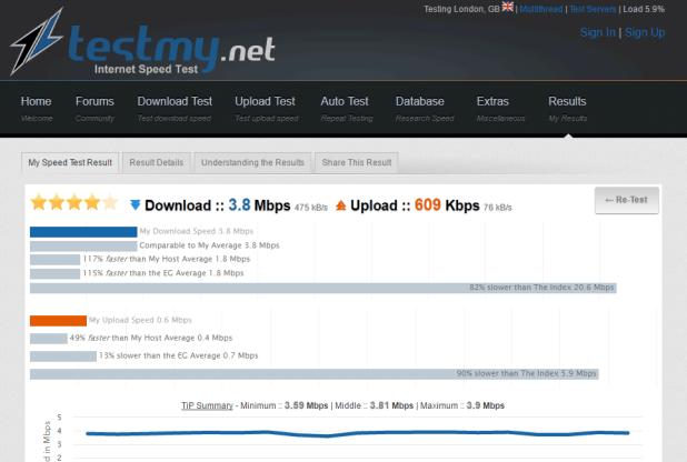 قياس سرعة النت من خلال موقع test my net