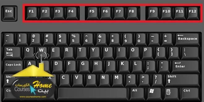 تعرف علي ما هي استخدامات أزرار F الموجودة أعلي لوحة المفاتيح