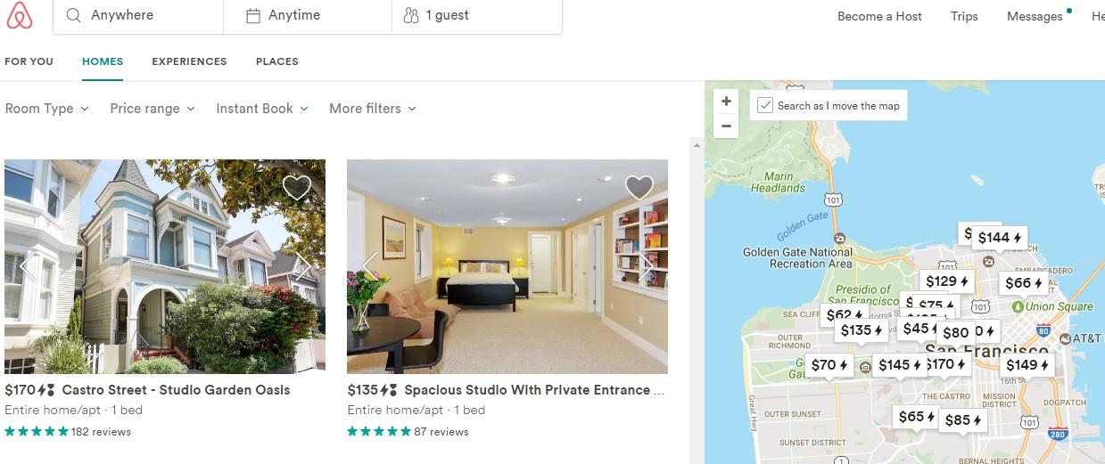 San Francisco Airbnb Settle Dispute Over Short Term Rental Law