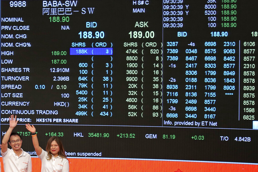 Alibaba Shares Rise 6 6 In Hong Kong Ipo Courthouse News Service