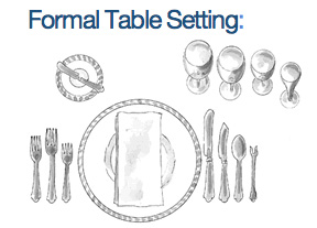 Table Setting Guide on www.CourtneyPrice.com
