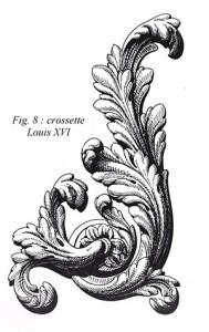 Crossette, decorative arts glossary,French Furniture, www.CourtneyPrice.com