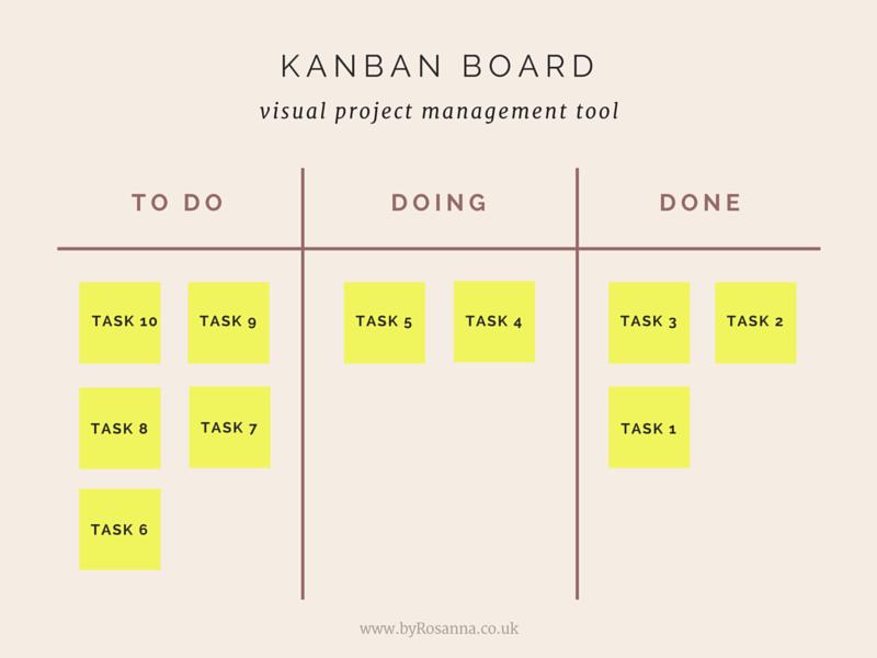 KB_board