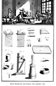 Illustration of 1747 Rocket Manufacture. From book, Pyrotechnics, the history and art of firework making, by Brock, Alan St. Hil, 1922