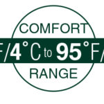 comfort range 4C to 35C