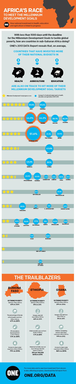 DATAReport_infographic