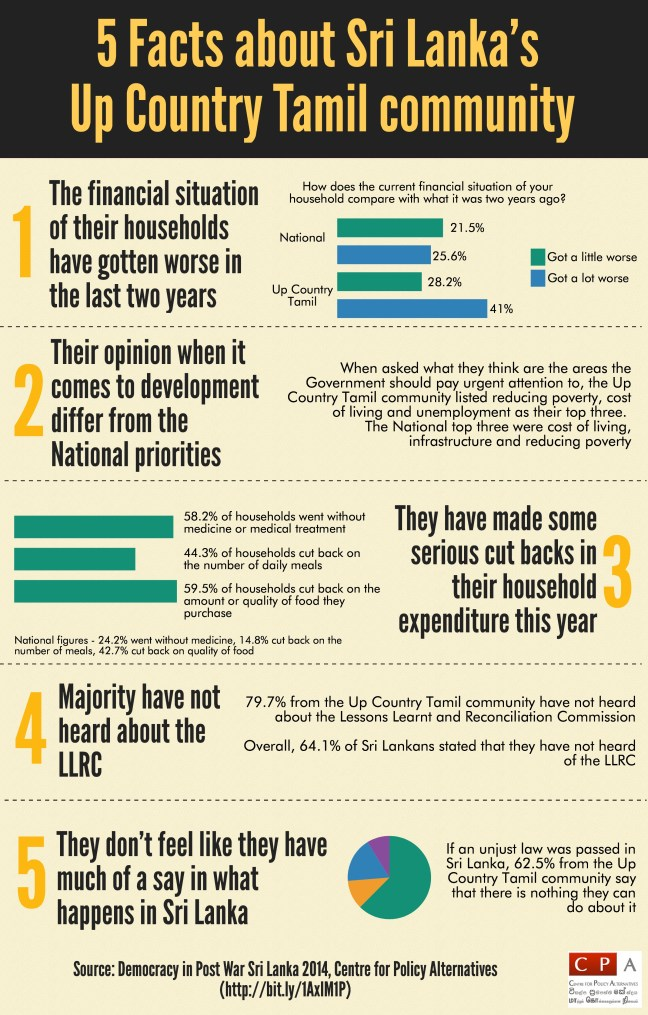 UCT infographic