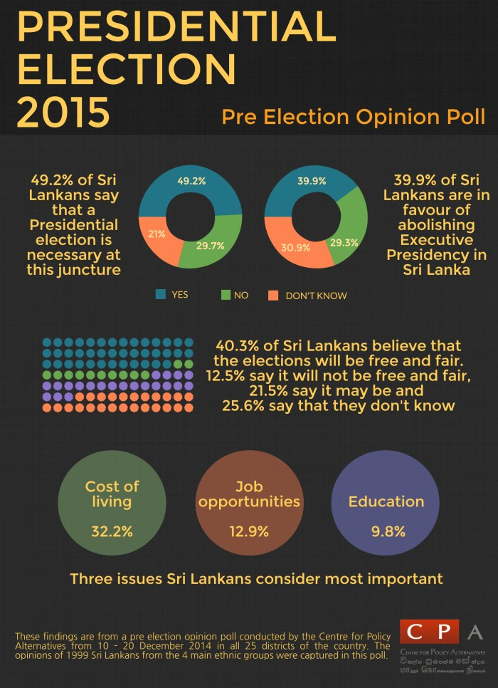 Pre election poll infographic final