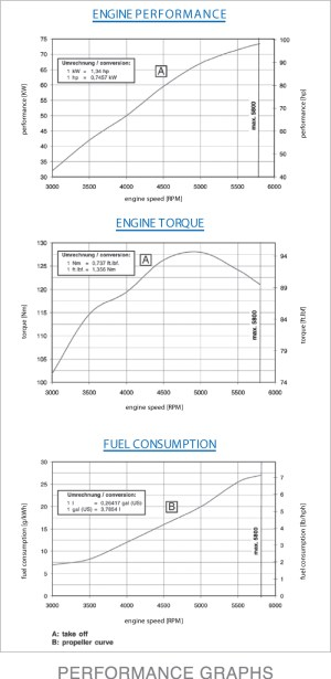 Rotax 912 Uls Wiring Diagram  Wiring Diagram