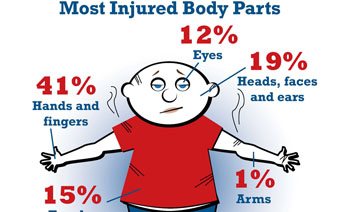 fireworks injury infographic