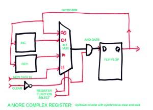 25 Register transfer logichtml