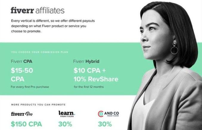 Best High Paying Affiliate Programs 2020