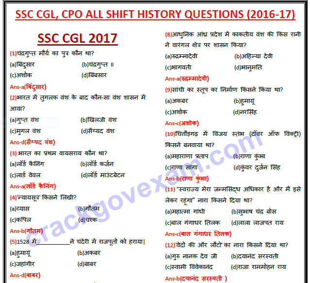 Download SSC Gk Notes in hindi pdf for SSC CGL, CHSL, CPO Exam