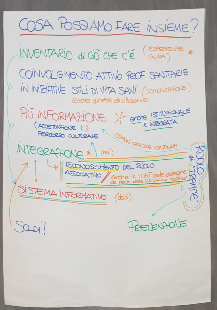 scenario associazioni