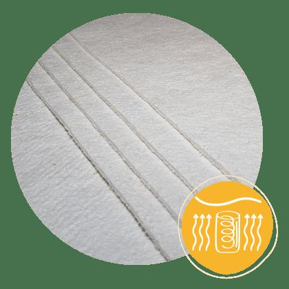 床墊-材質