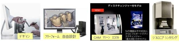 HP用処理済CAD/CAM設備画像3
