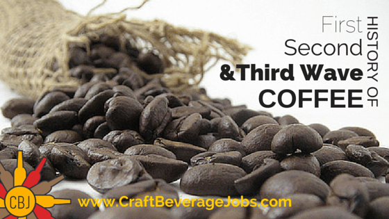 The History of First, Second, and Third Wave Coffee