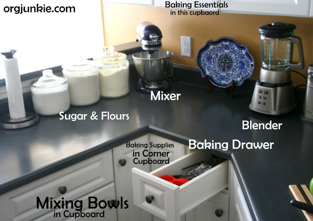 baking zone organization