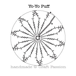 crochet diagram yo-yo suffolk puff