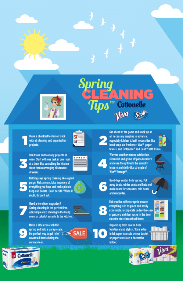 Spring Cleaning Infographic - #SpringCleaning16 #Walmart #ad